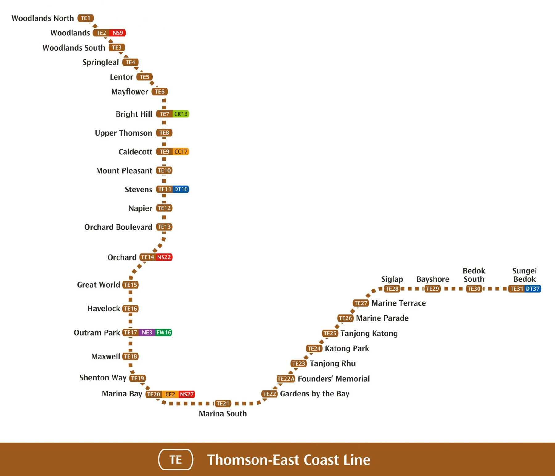 MRT Thomson-East Coast Line